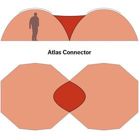 Hilleberg Atlas Connettore, marrone